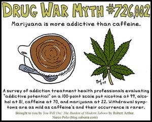 Drug War Myth 2 Marijuana Caffeine 909 WEB.jpeg