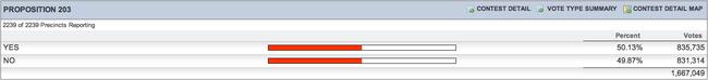 Screen shot 2010-11-12 at 7.50.23 PM.png