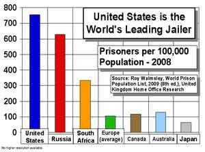 jail-chart.jpg