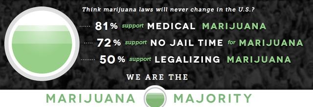 Thumbnail image for MarijuanaMajority.jpg