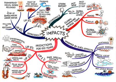 ImpactsClimateChange.jpg