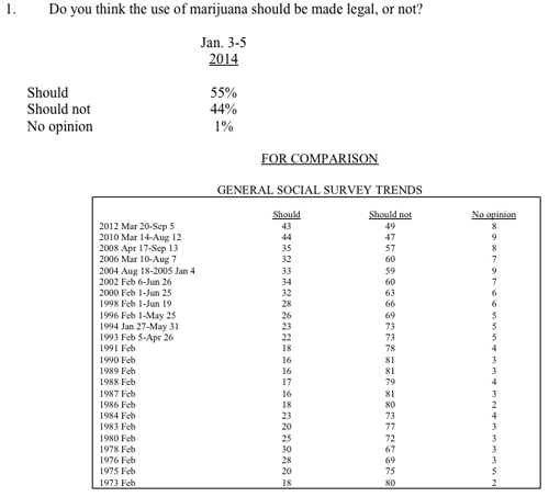 cnn.survey.legal.jpg